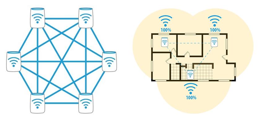 Wifi Decorsign Ict Internet Bv